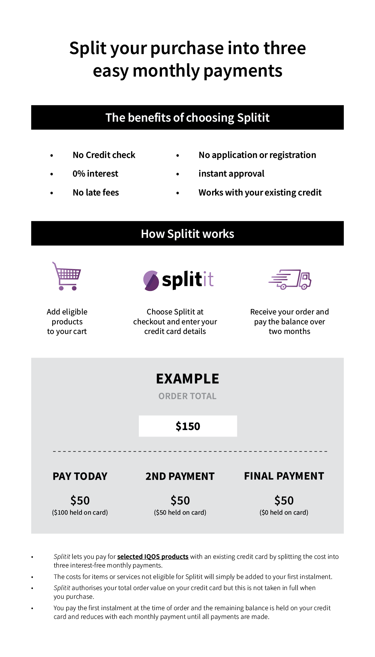 Splitit monthly payments